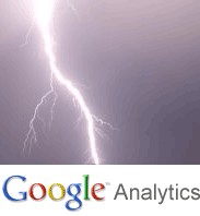 Google Analytics ga.js Speed