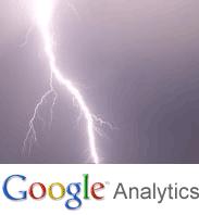 Google Analytics ga.js Speed
