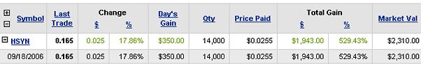 Penny Stocks Trading