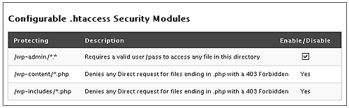 New .htaccess security modules for wp-includes and wp-content