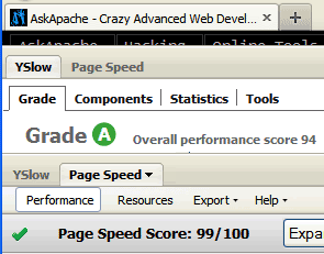AskApache Page Speed and Yslow Score