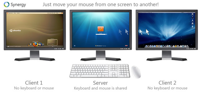 Share a Mouse and Keyboard between Windows and Linux