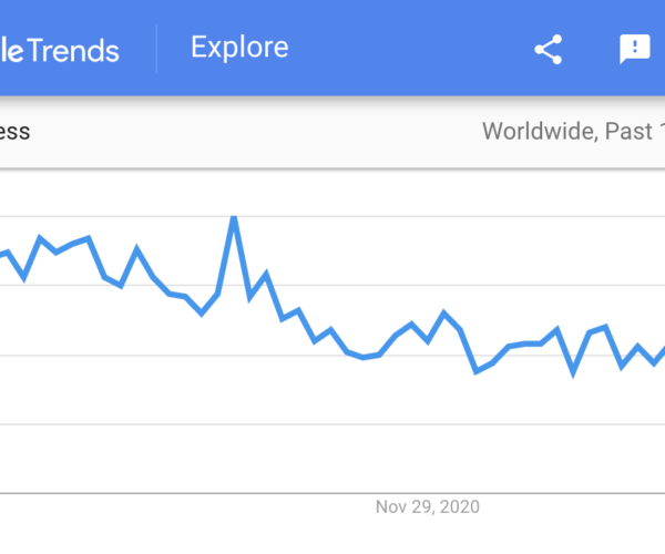 Google Trend Search for Htaccess