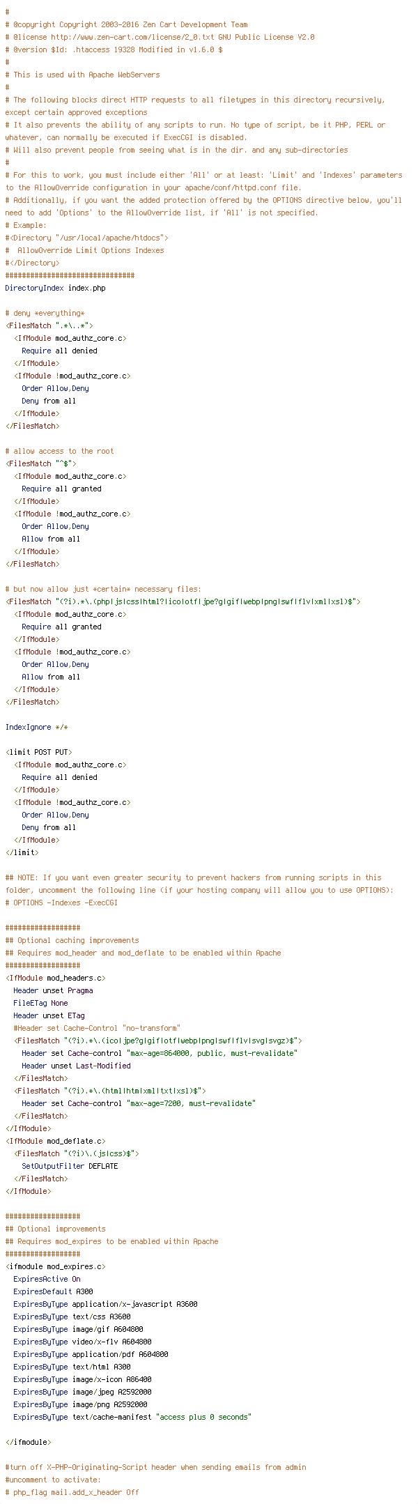ajeh/zc-v1-series/v160/admin/ htaccess - Htaccess File