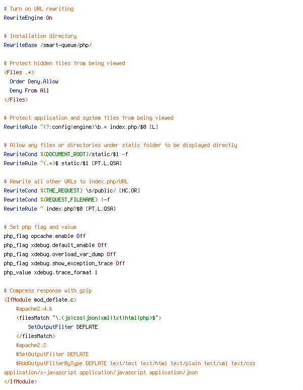 akhdani/smart-queue/master/php/ htaccess - Htaccess File