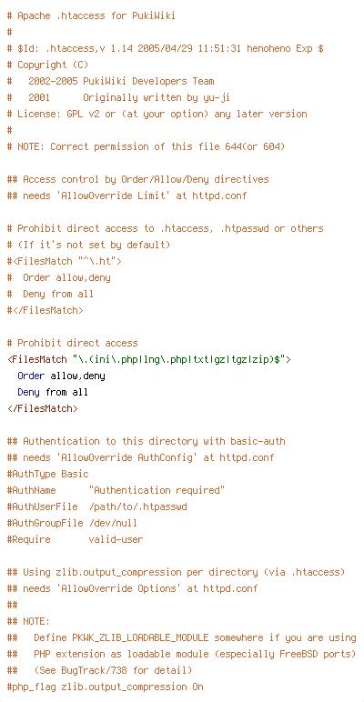 bellbind/pukiwiki/master/ htaccess - Htaccess File