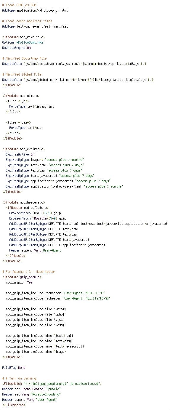 doctyper/bixbite/master/template/src/html/ htaccess