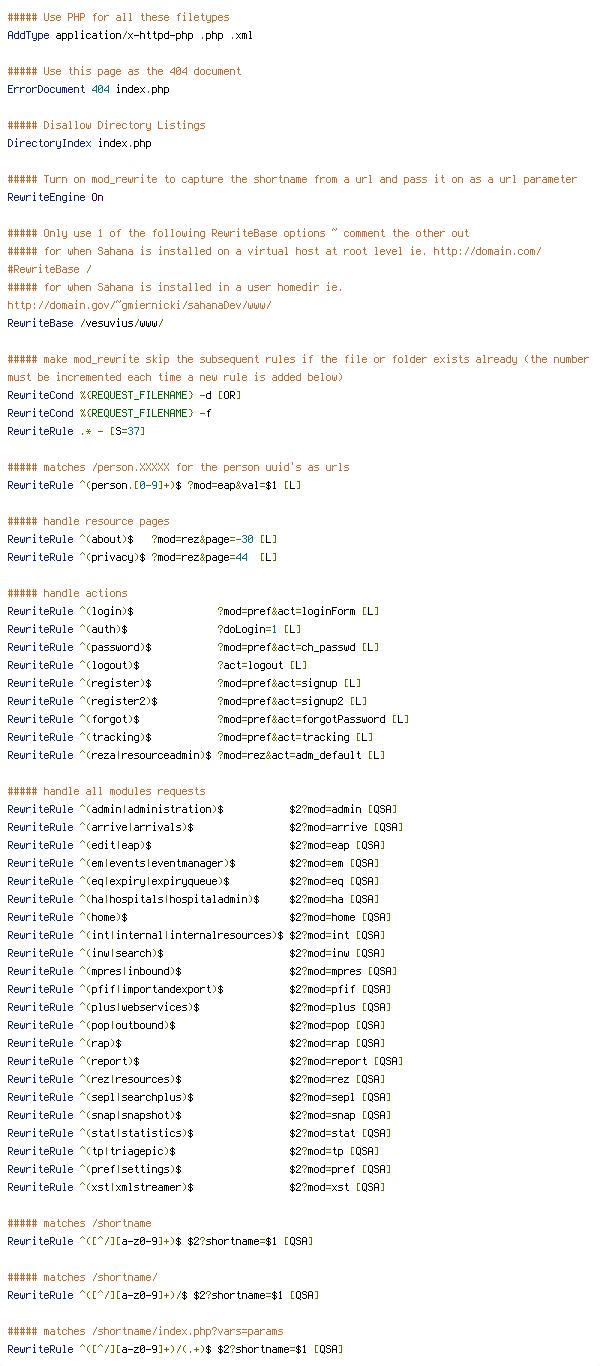 dxc/People_Locator/master/www/ htaccess - Htaccess File