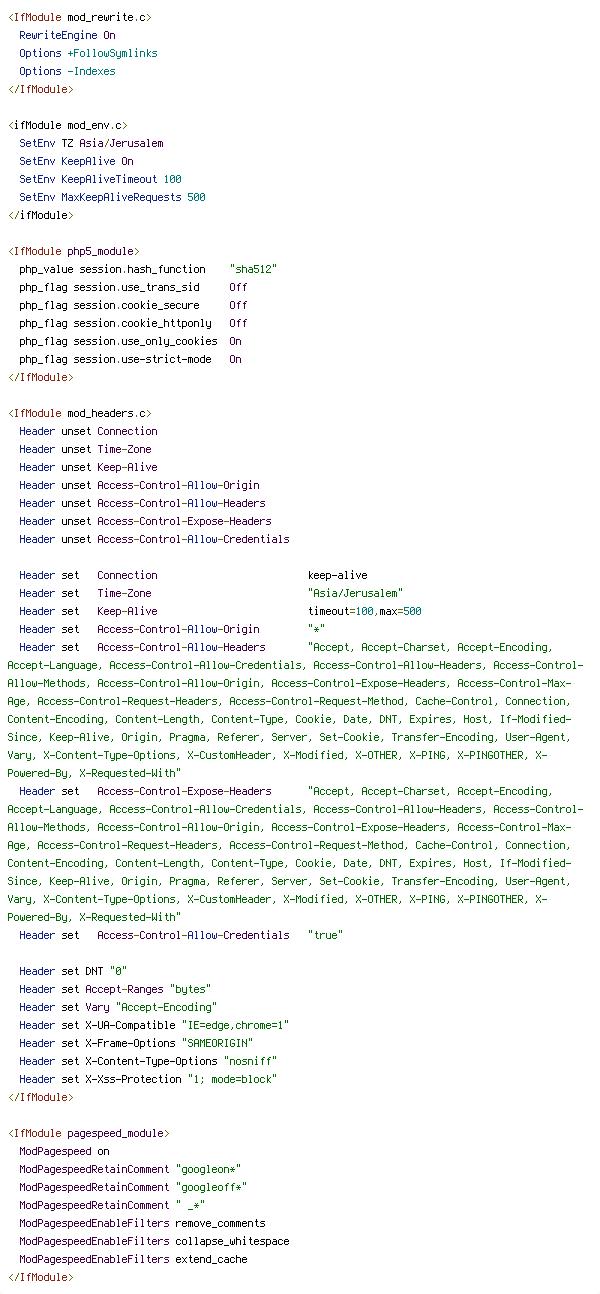 eladkarako/a-curl_multi-working-example-that-actually-works