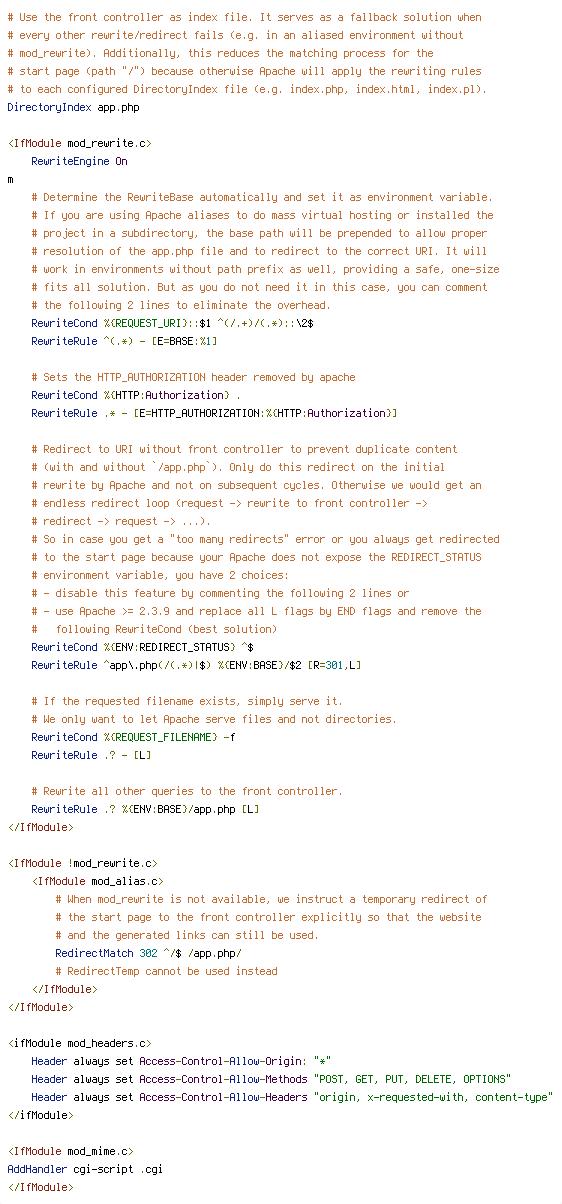 fordewind/symfony/master/web/ htaccess - Htaccess File