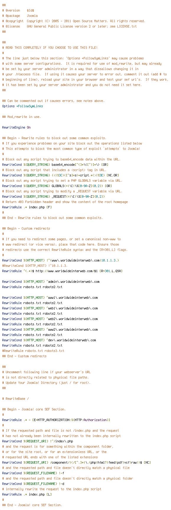 thomascooper/joomla-173/master/ htaccess - Htaccess File