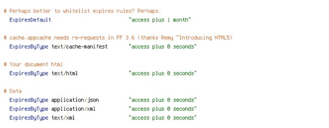 DEFLATE, HTTP_HOST, REQUEST_URI, SCRIPT_FILENAME