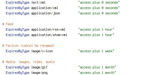 DEFLATE, HTTP_USER_AGENT, no-gzip, nokeepalive, static